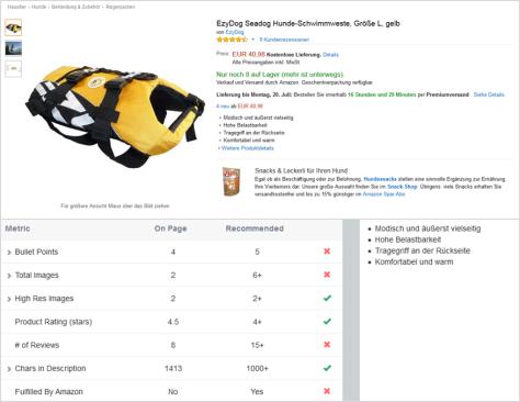 amazon-ranking-optimierung